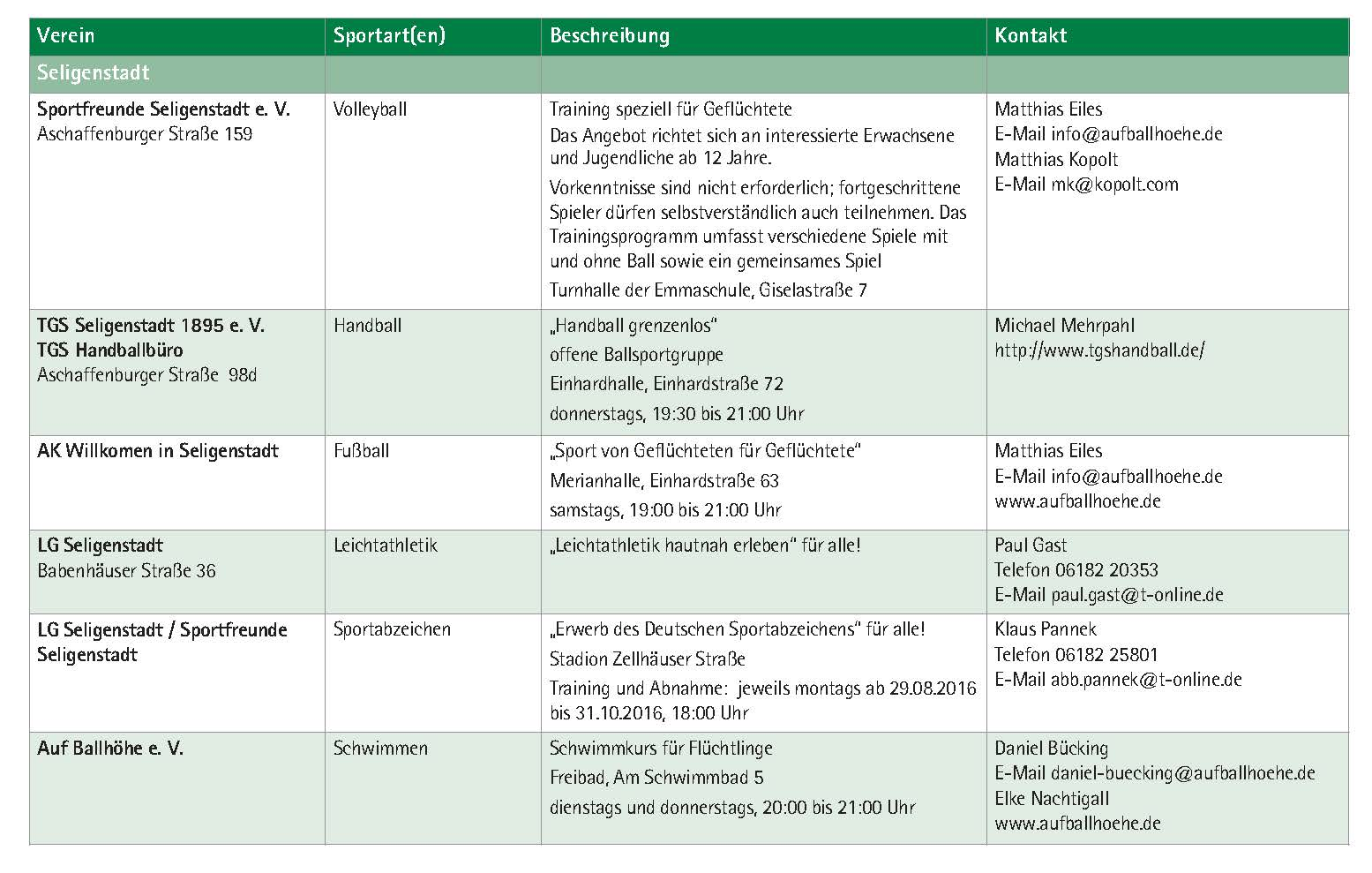 Arbeitskreis willkommen in seligenstadt ehrenamtliche for Seligenstadt schwimmbad